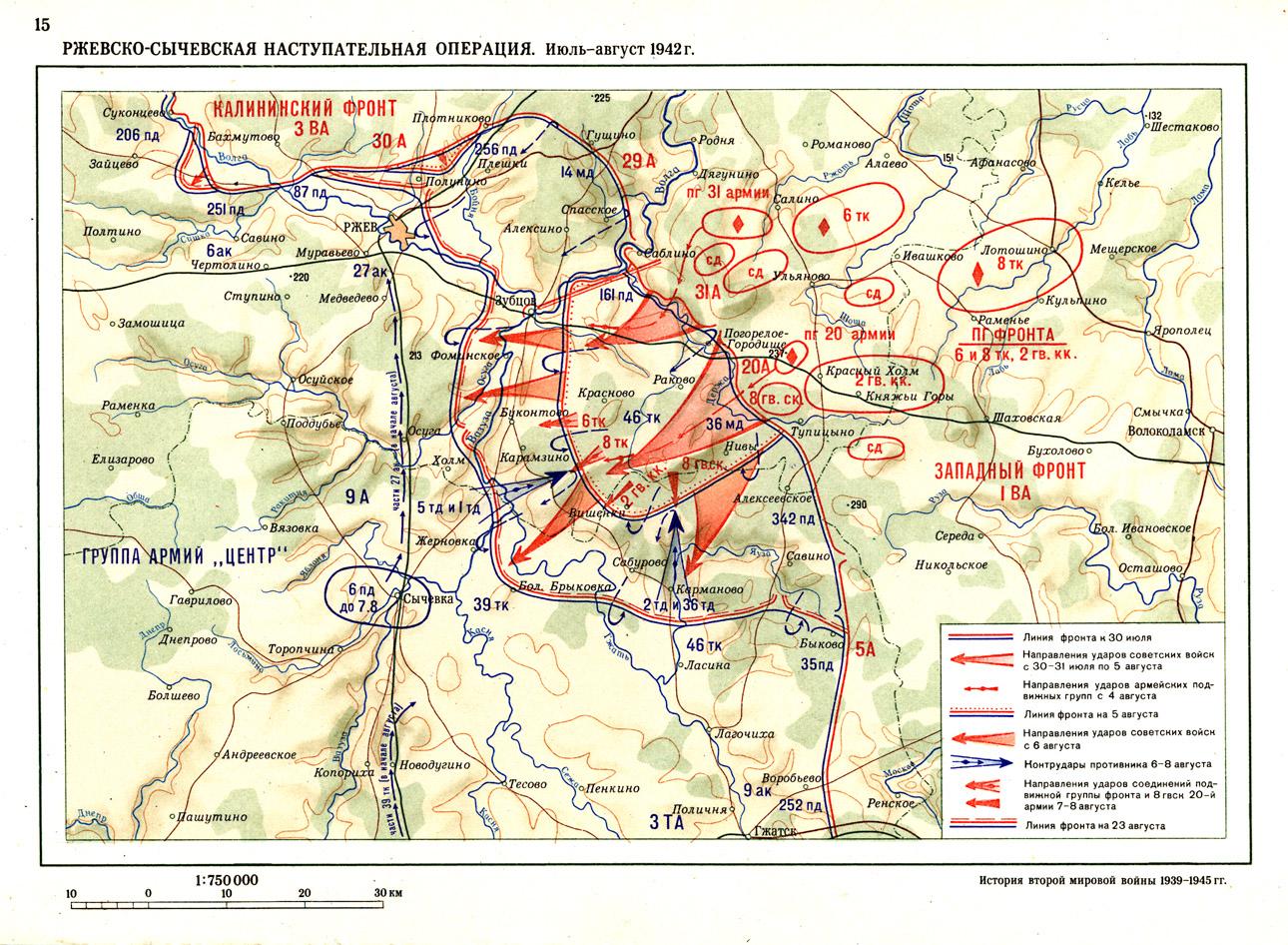 Восточный фронт вторая мировая война
