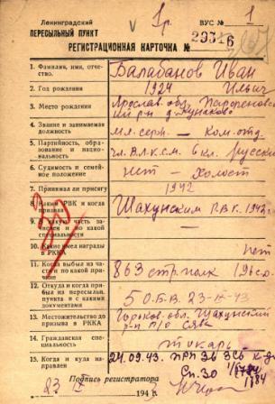 Книга Памяти Горьковской Области